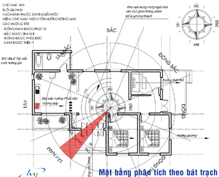 http://sunidgroup.com.vn/wp-content/uploads/2017/08/Thiet-ke-phong-thuy.jpg