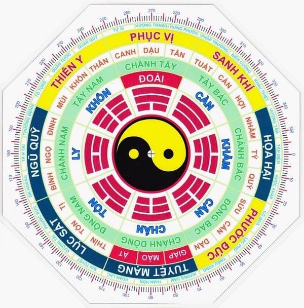 http://sunidgroup.com.vn/wp-content/uploads/2017/09/nguoi-menh-kim-nen-bo-tri-ban-lam-viec-nhu-the-nao-2.jpg